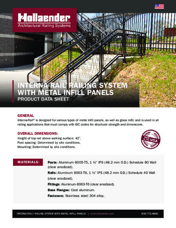 Hollaender Interna-Rail® Railing System with Metal Infill Panels